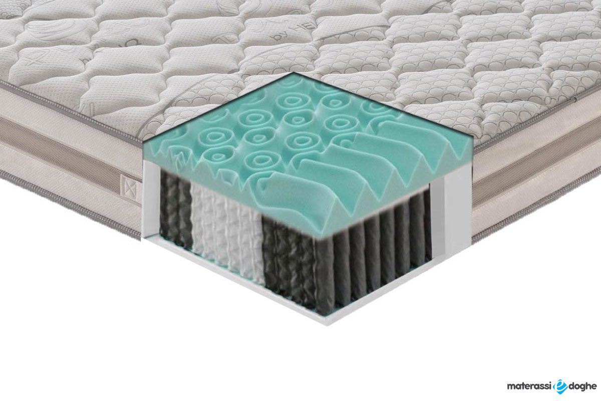 "Memory Foam Mymemory And Pocket Springs Mattress ""Portofino"" 800 With 9 Different Areas"