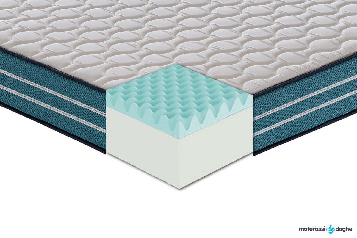 """Arizona"" Mattress In Mymemory And Eliocell Memory Foam"