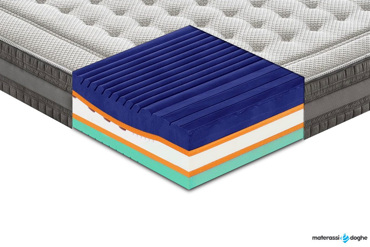 "Memory Foam Mattress ""Cinque Terre"" With 5 Layers And Bioceramics F.I.R."