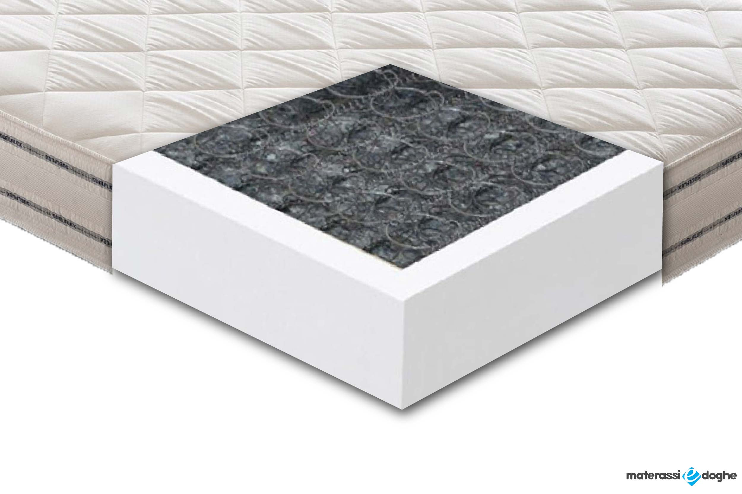 Fireproof Mattress Box With Biconical Springs 22cm High Mod.H22