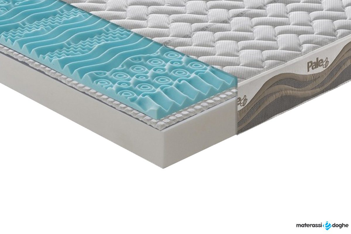 "Materasso ""Pale"" In Memory Foam E Micromolle Con Tessuto Termosensitive 9 Zone"