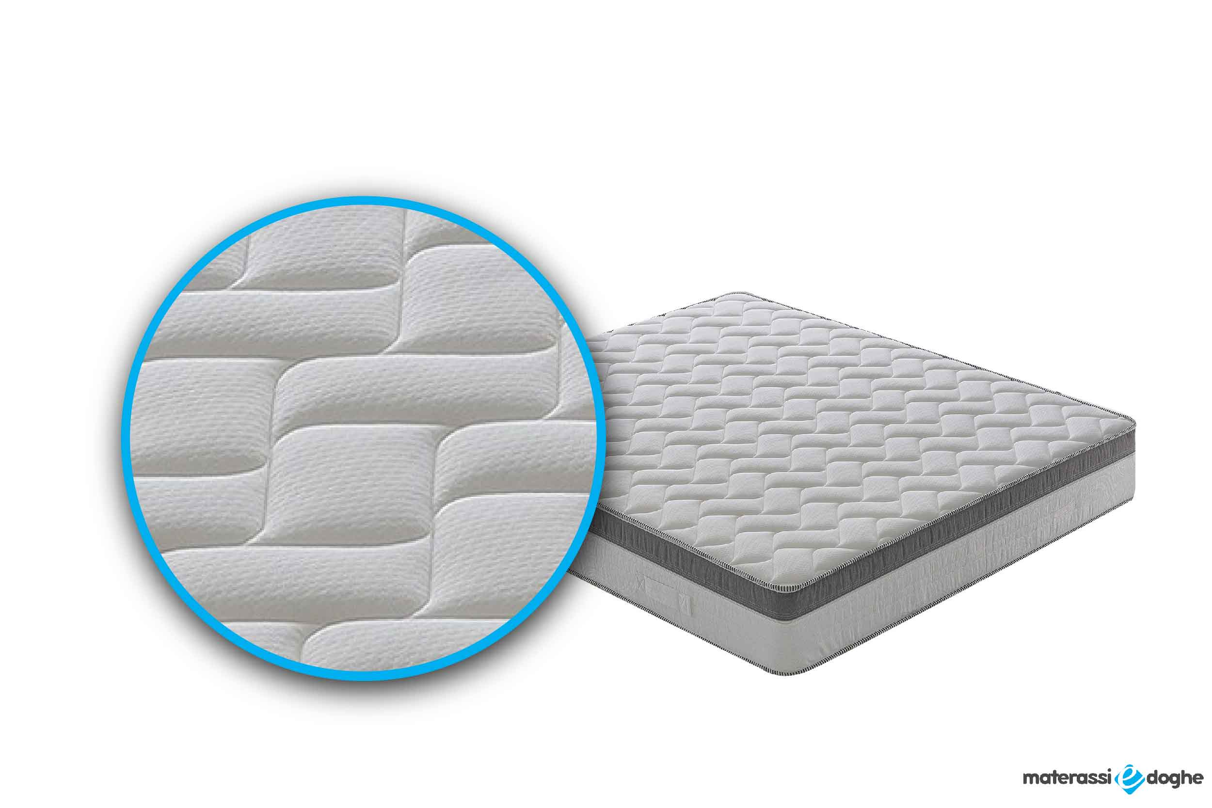 Memory Foam Mymemory Mattress Rinfrescante With 9 Different Areas Materassi E Doghe