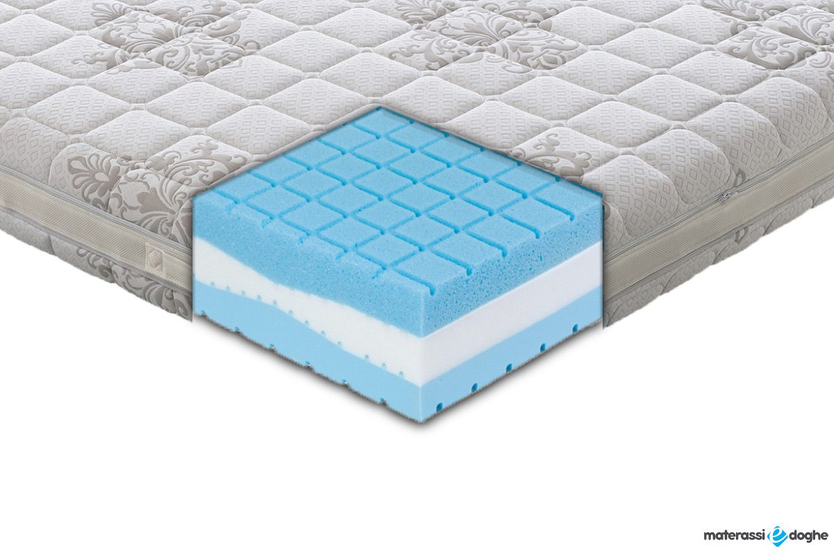 "Memory Foam Mymemory Mmattress ""Airfoam"" With 3 Layers And Bioceramics F.I.R."