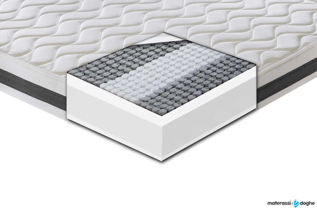 "Pocket Spring Mattress ""Amalfi"" With Memory Foam 7 Different Areas And 700 Springs – 23cm High"
