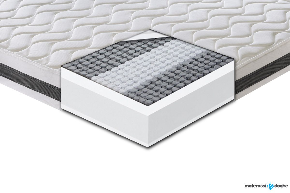"""Pocket Spring Mattress """"Amalfi"""" With Memory Foam 7 Different Areas And 700 Springs – 23cm High"""
