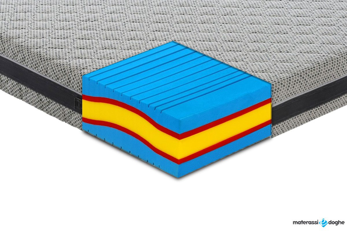 """Memory Foam Mattress """"Arezzo"""" With 5 Layers And 7 Different Areas"""