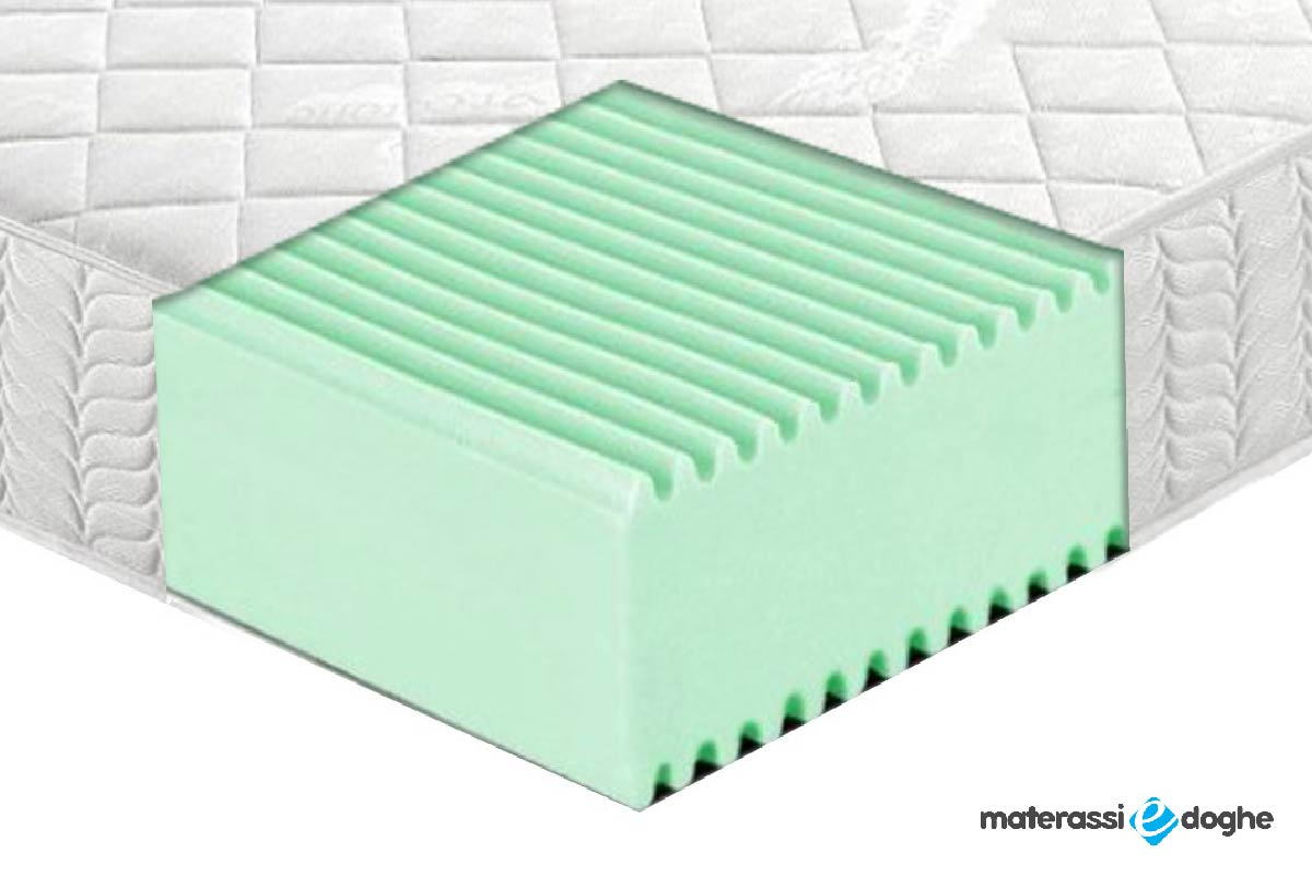 "Medfoam Mattress ""Bari"" – Waterfoam"