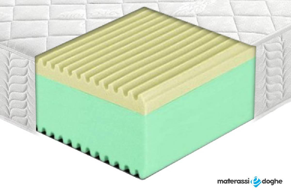 "Memory Foam Mattress ""Brescia (Brixia)"" With Bodycloud Blulatex"