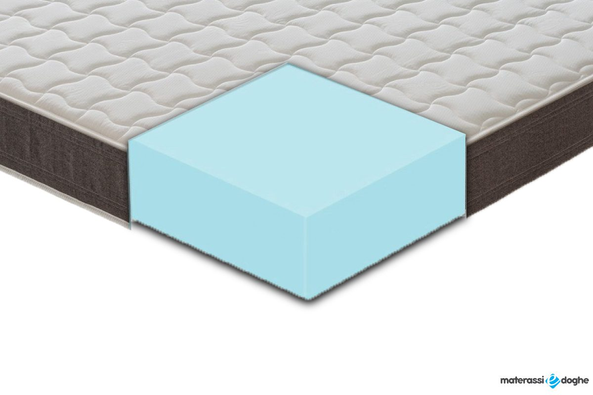 "Medfoam Mattress ""Chieti"""