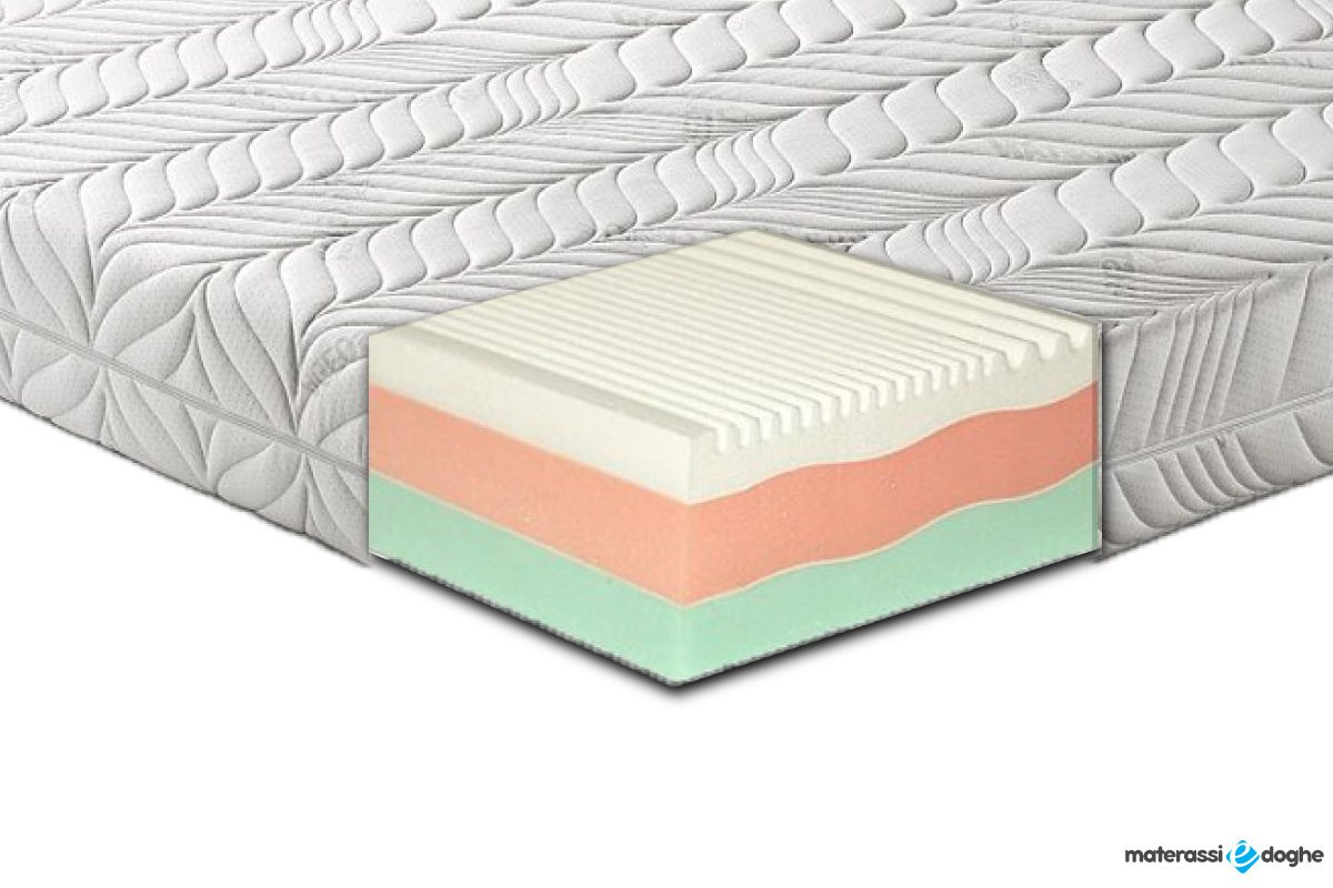 Wavy Foam Mattress 3 Layers And 7 Differentiated Zones Mod. Cortina