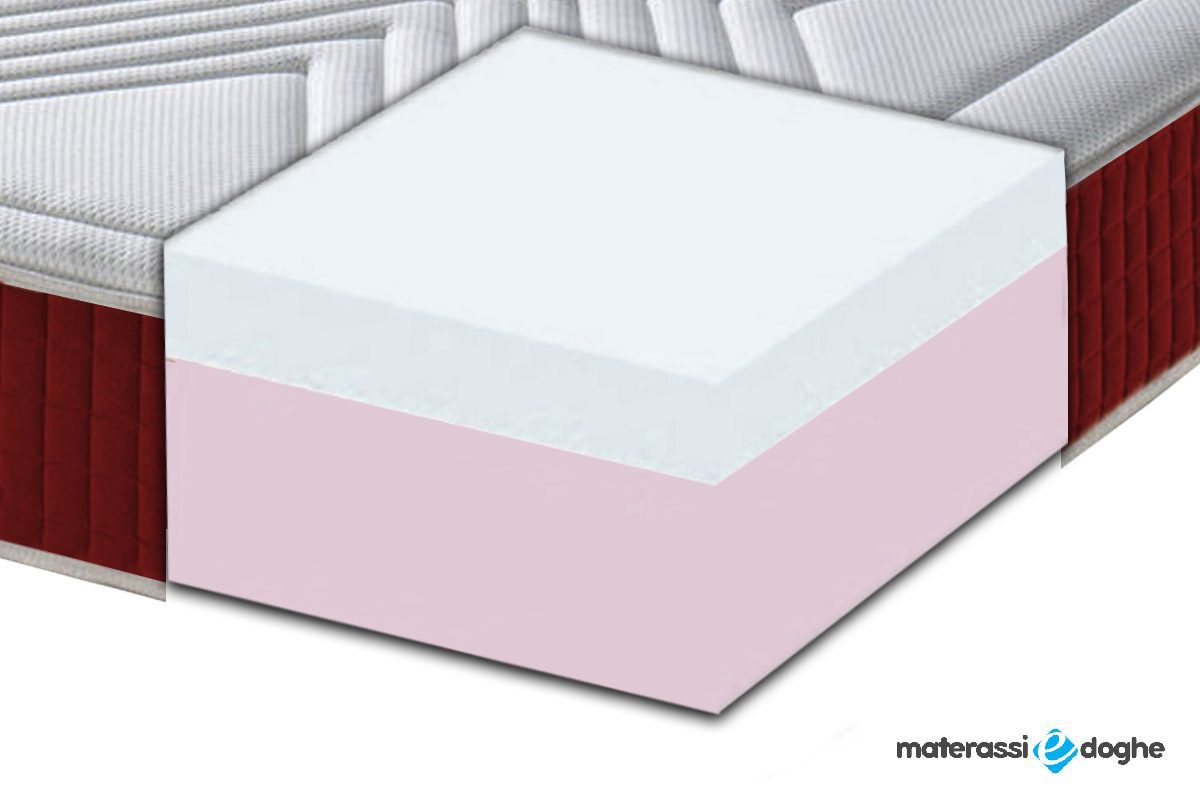 "Memory Foam Mattress ""Courmayeur"", 25cm High"