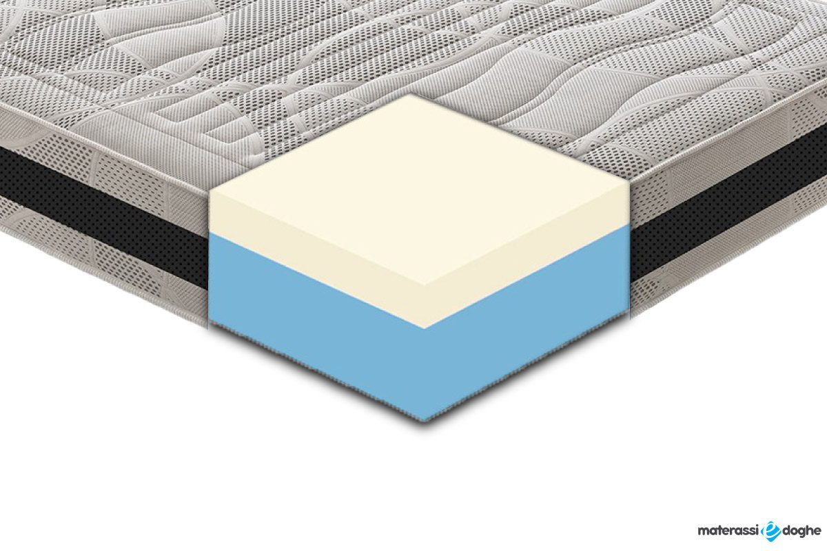"Memory Foam Mymemory Mattress ""Deluxe"" With 11 Different Areas And Biooceramics FIR 28cm High"