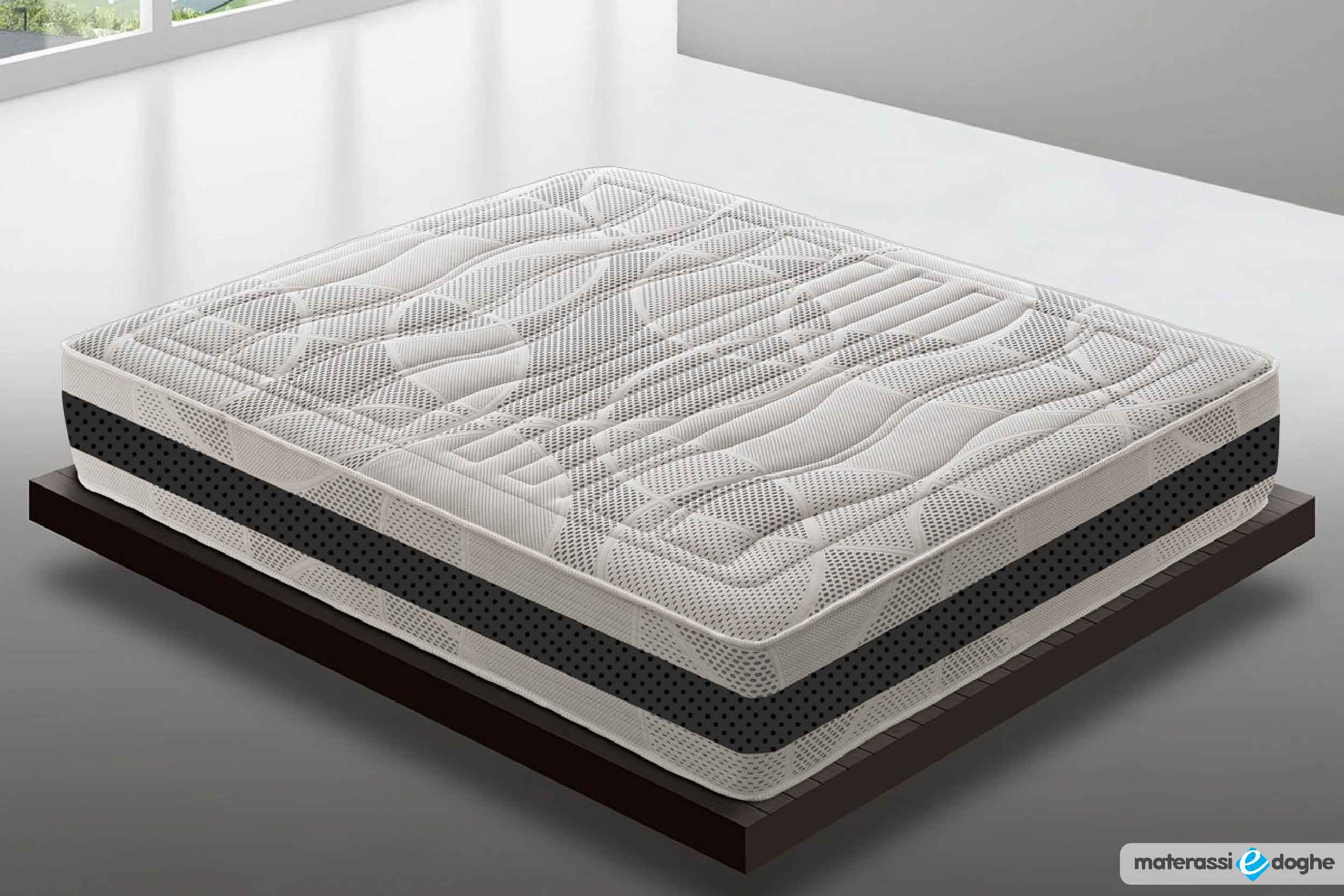 Memory Foam Mymemory Mattress Deluxe With 11 Different Areas And Biooceramics Fir 28cm High Materassi E Doghe