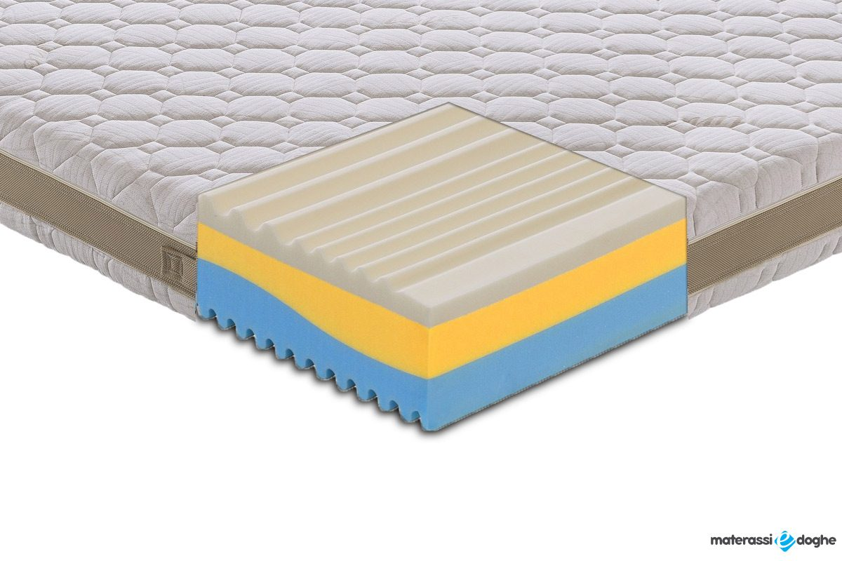 "Memory Foam Mattress ""Diamante"" With 3 Layers"