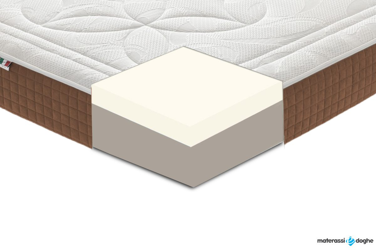 "Memory Foam Mymemory Mattress ""Dolomiti"" For Overweight People Over 150kg"