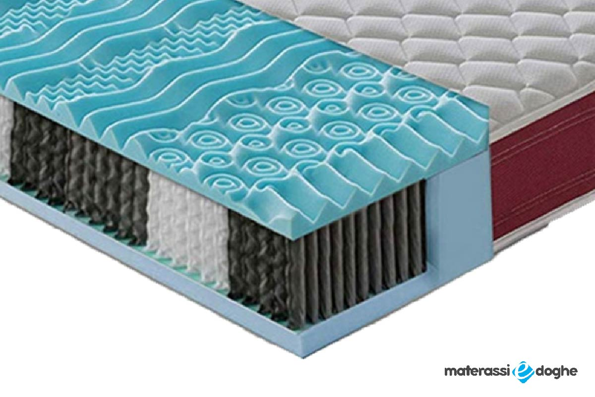 """Mattress """"Domo"""" With Pocket Springs"""