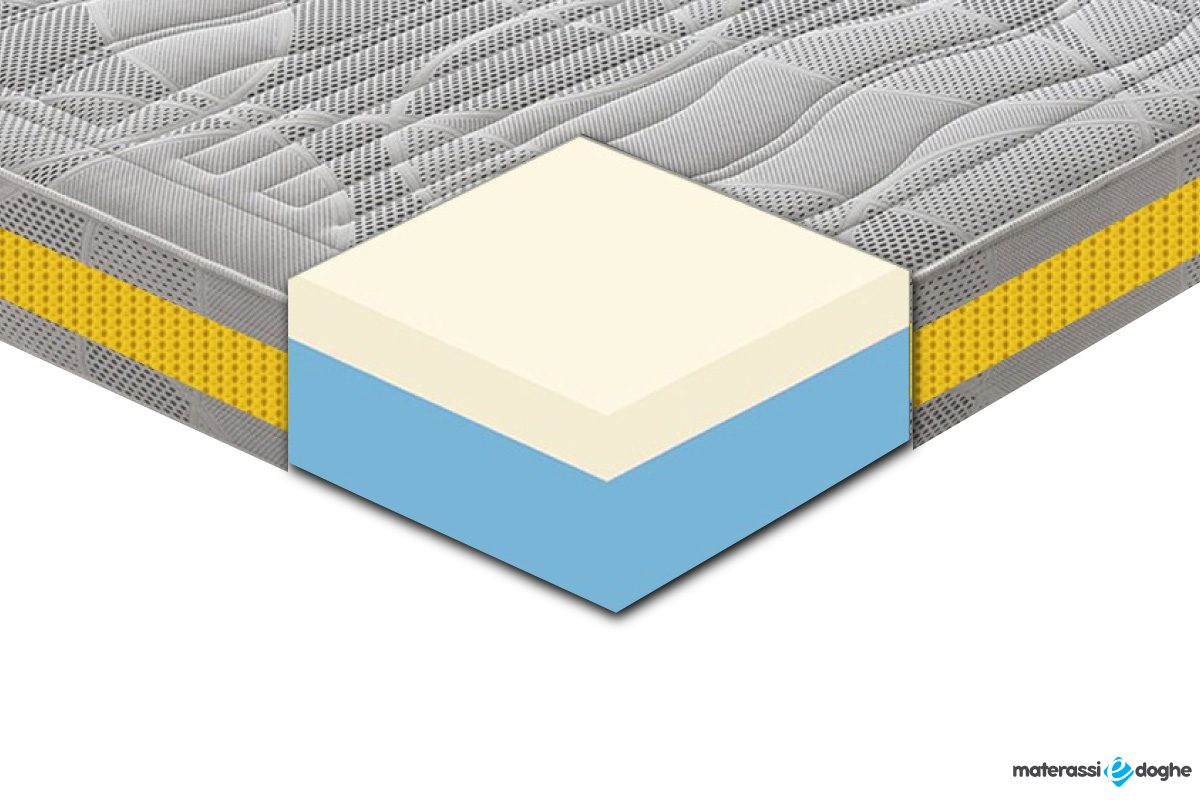 "Materasso ""Eolie"" In Memory Foam Mymemory 3cm A 11 Zone Differenziate Con Bioceramica FIR"