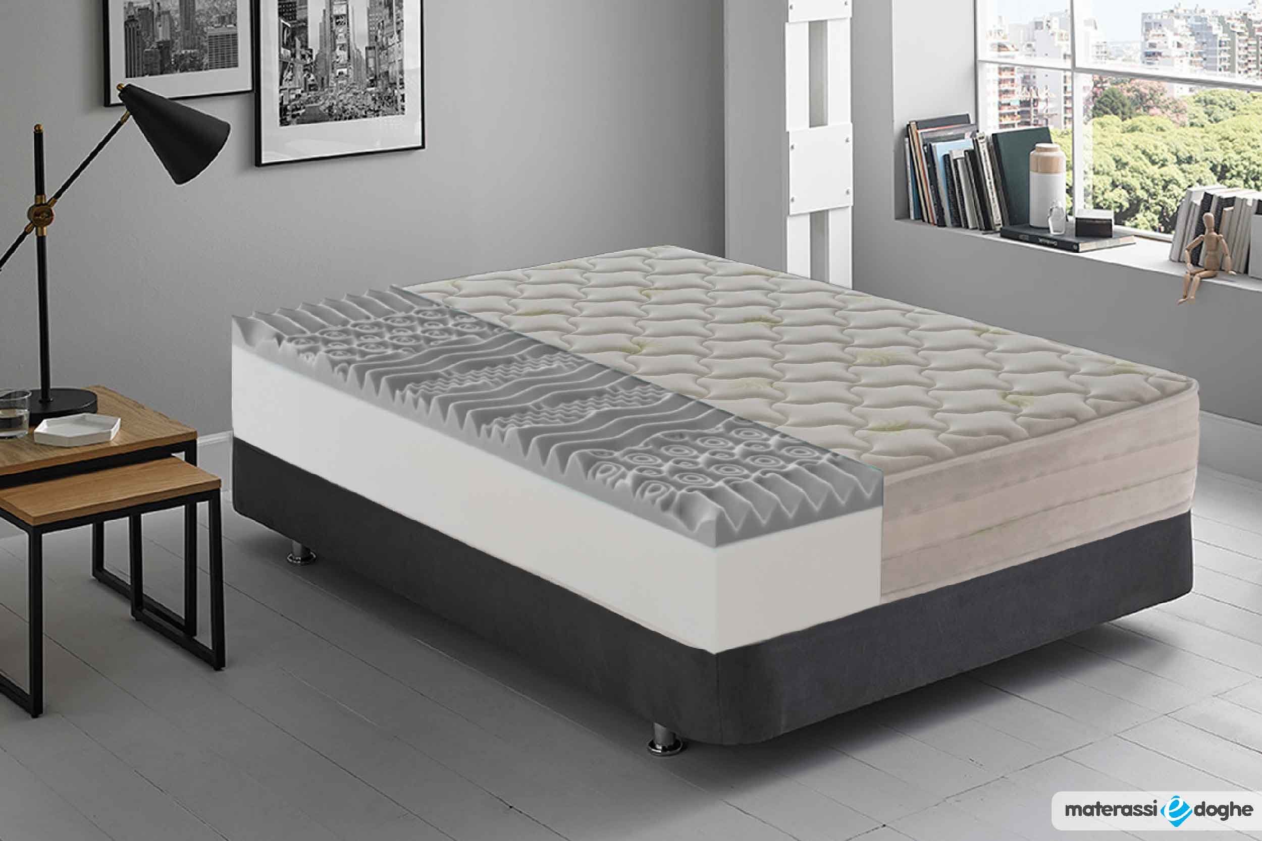 "Memory Foam Mymeory Mattress ""Giuly"" In Aloe Fabric With 9 Different Areas"
