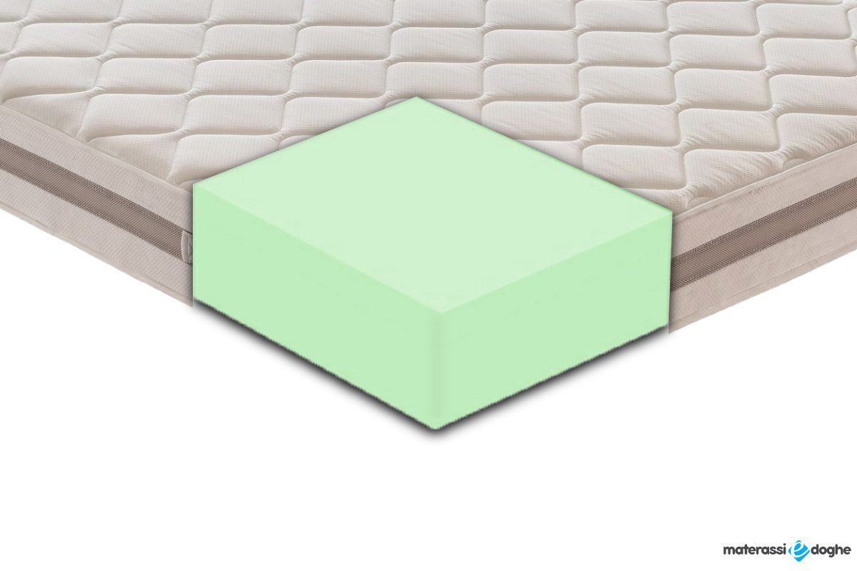 "Medfoam Mattress ""H22"" High Density For Overweight People"