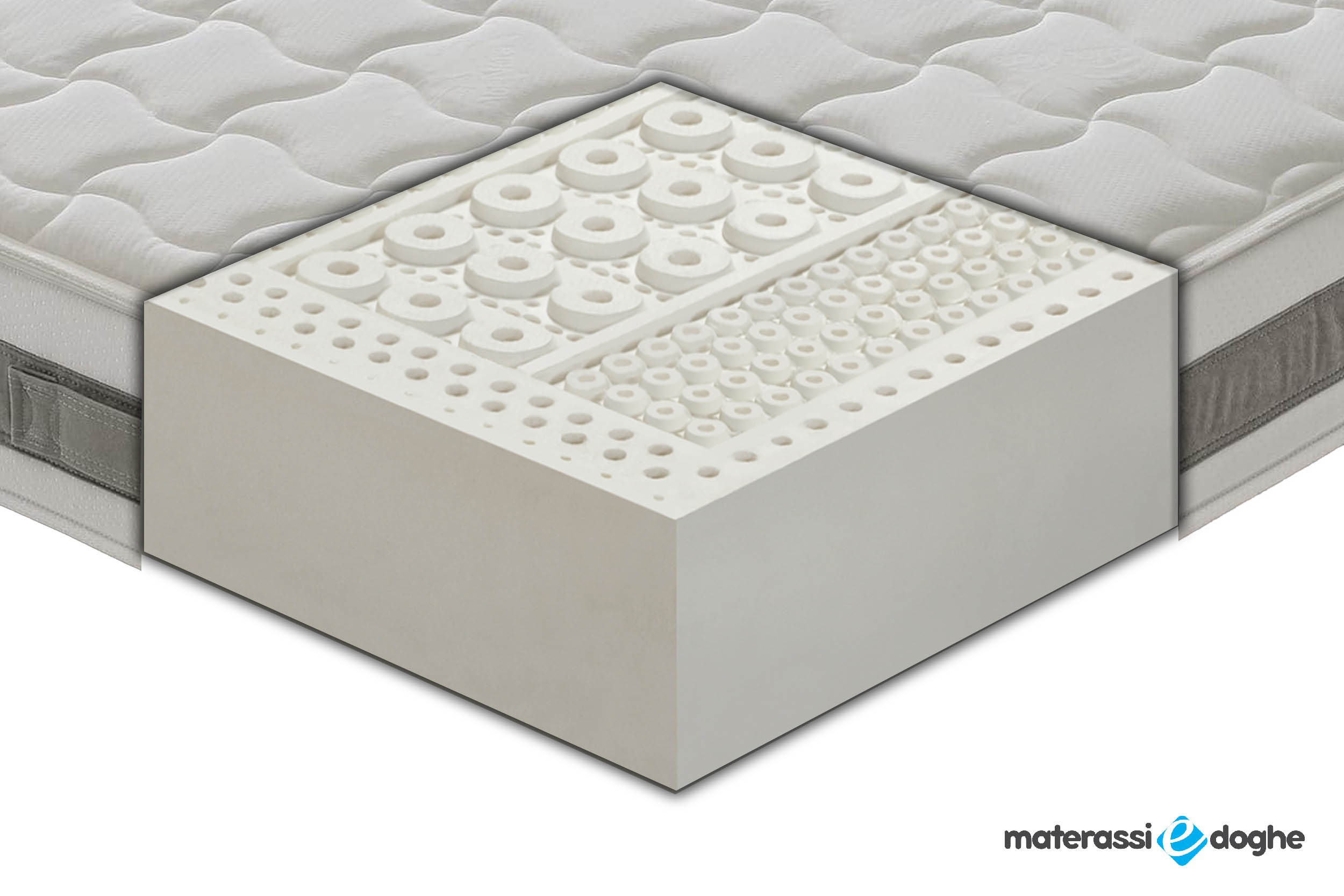"Mattress 100% Latex ""Havana"" With 7 Different Areas"