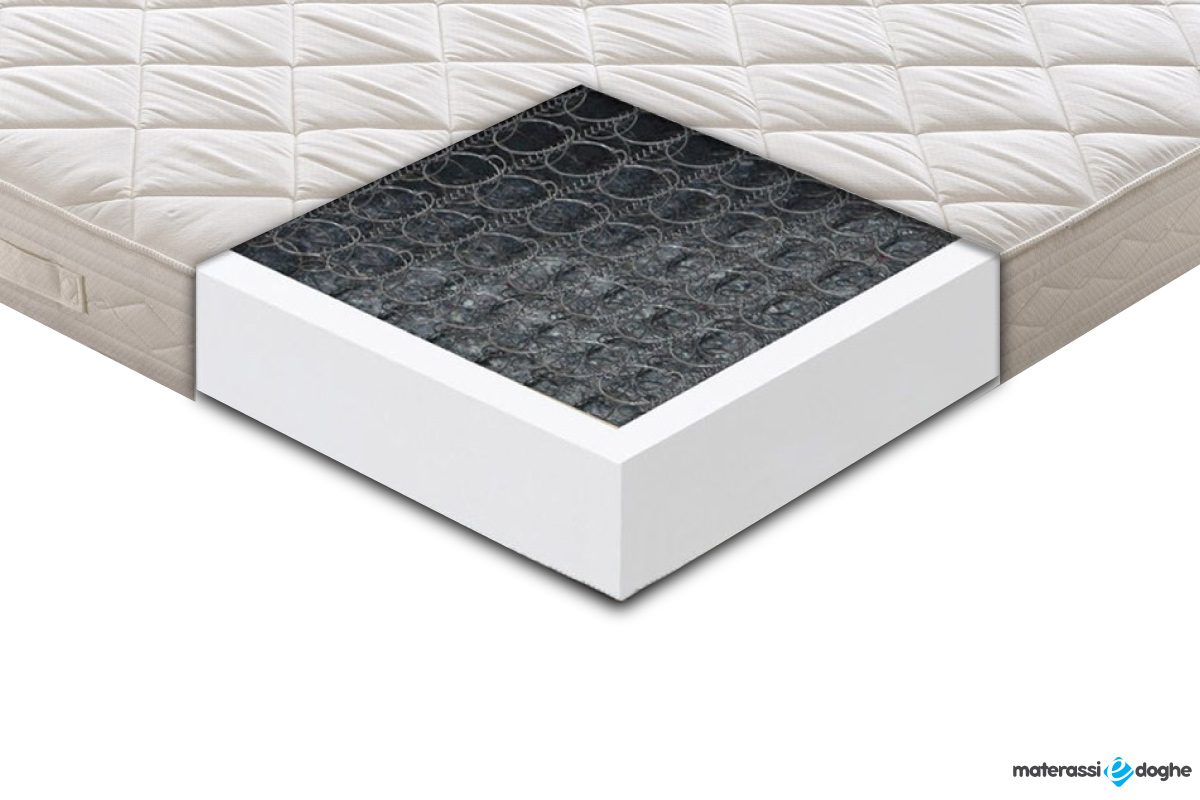 Fireproof Mattress Box With Biconical Springs 19cm High Mod.H19