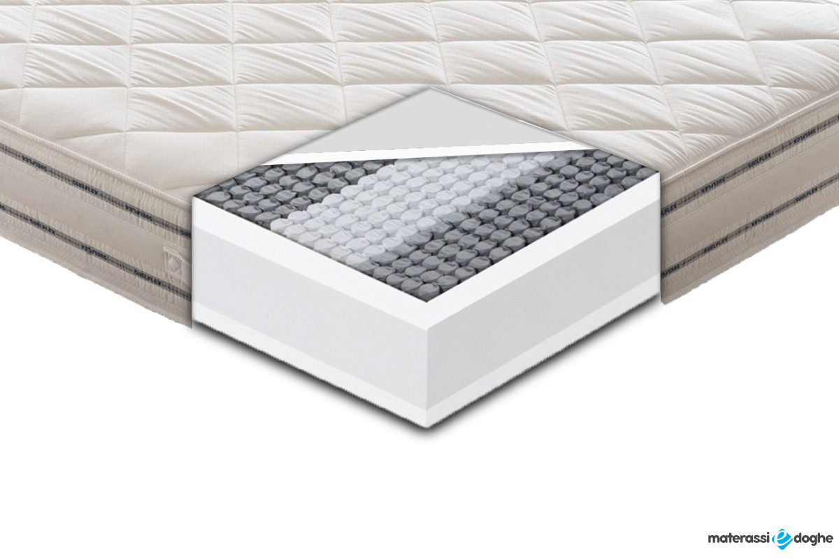 Fireproof Mattress With Pocket Springs And Memory Foam MyMemory H24