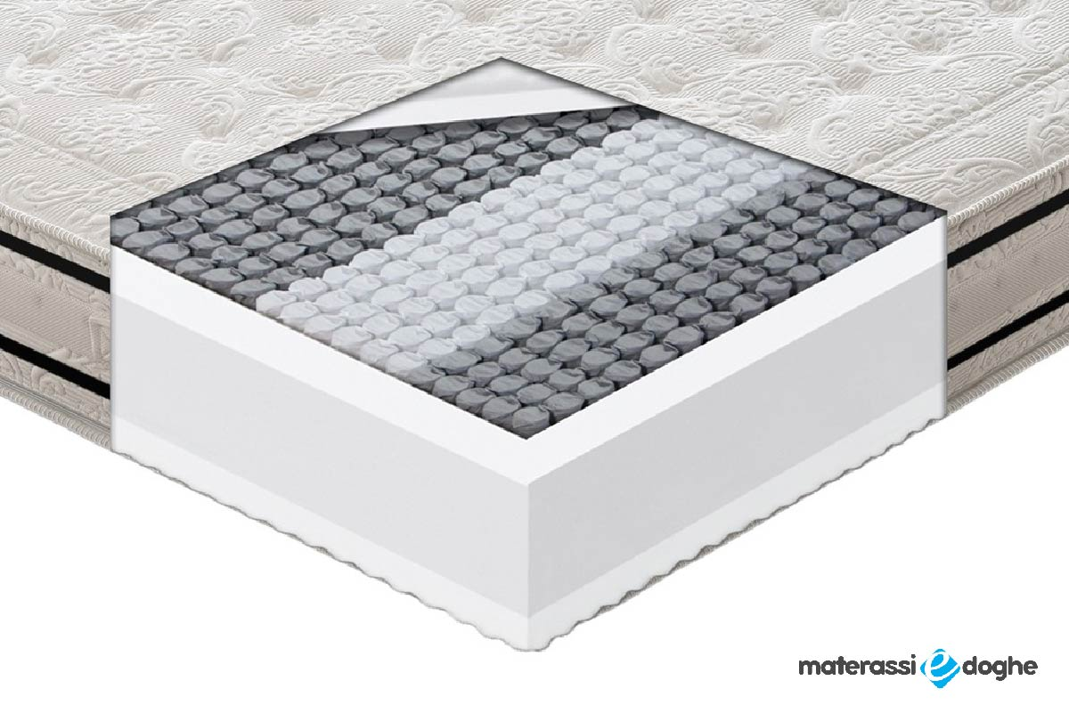 "Memory Foam Mymemory Mattress ""Jesolo"" With 1600 Pocket Springs And 7 Different Areas With Carbon Fiber"