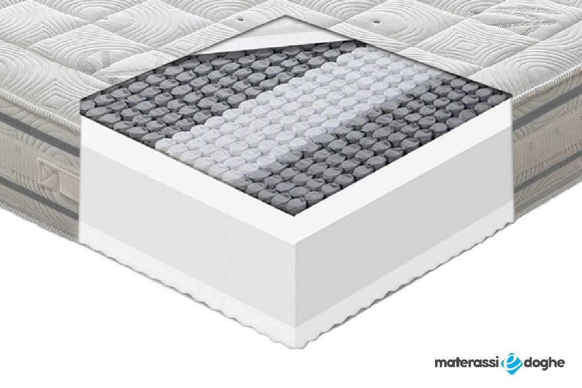 Memory Foam Mattress With 3000 Pocket Springs And 7 Areas Mod. Porto Cervo