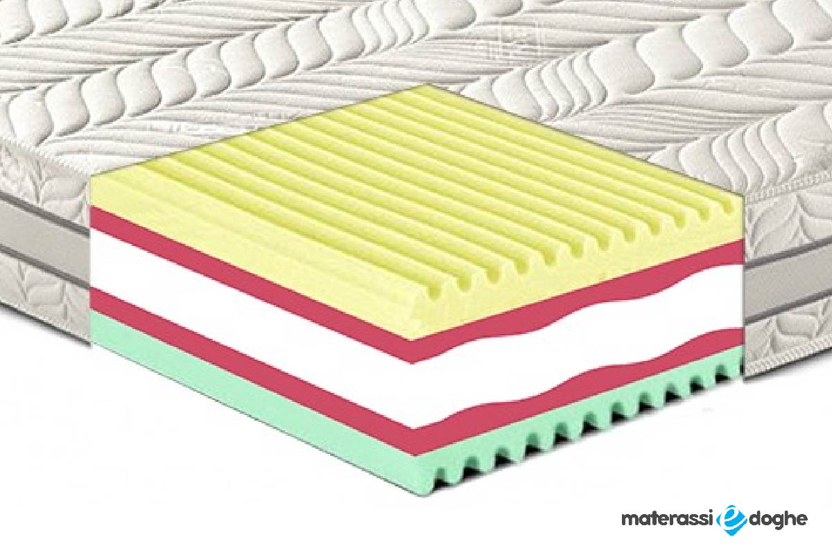 "Memory Foam Mymemory Mattress ""Luxury""  With Chamomile And 5 Layers With Carbon Fiber Resistat"