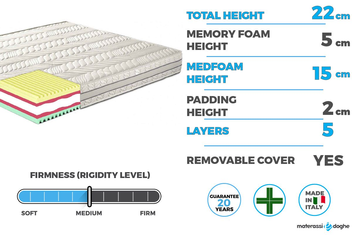 Memory Foam Mymemory Mattress Luxury With 5 Layers And Protecta Cover Materassi E Doghe