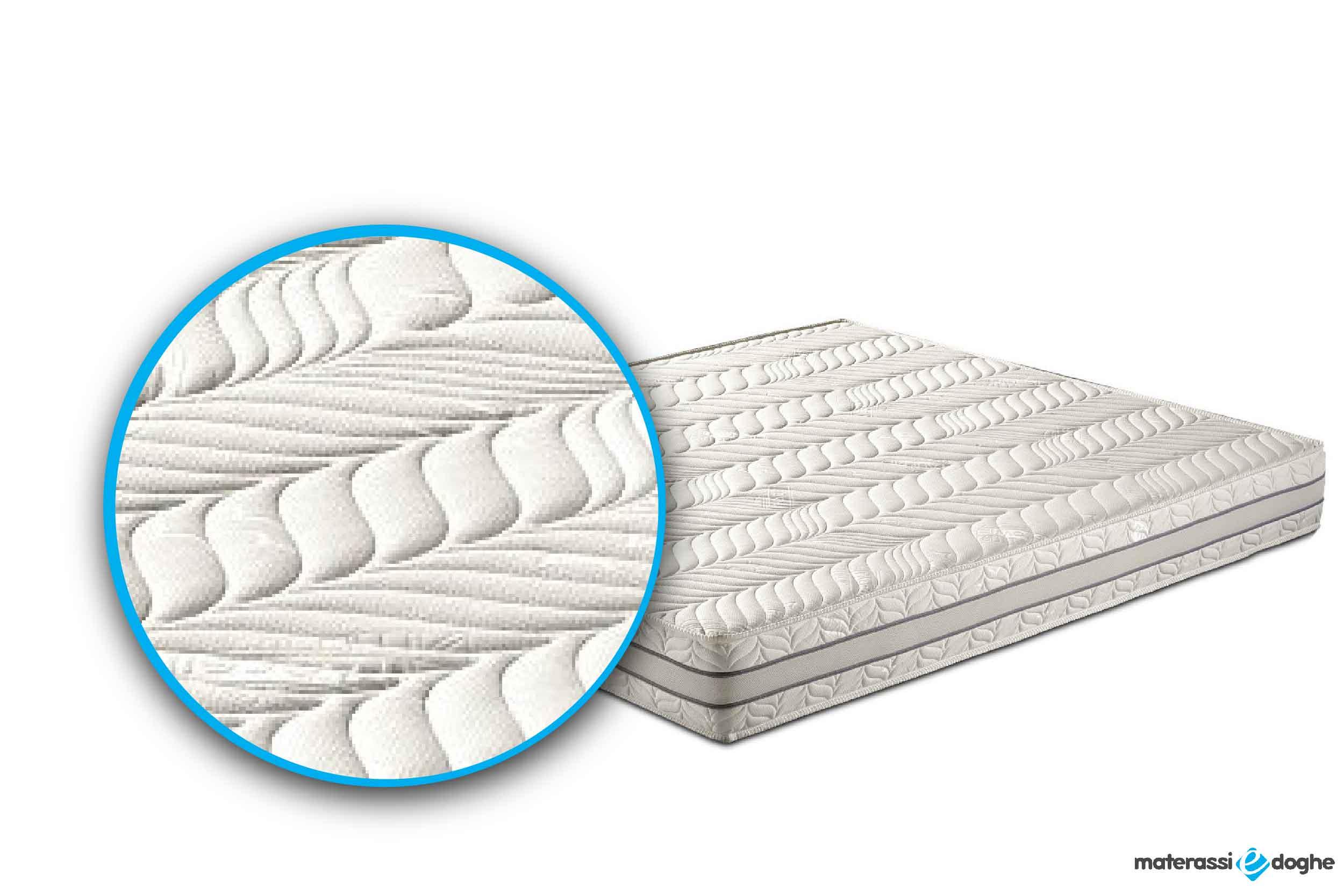 Memory Foam Mymemory Mattress Luxury With 5 Layers And Anti Stress Copper Fiber Materassi E Doghe