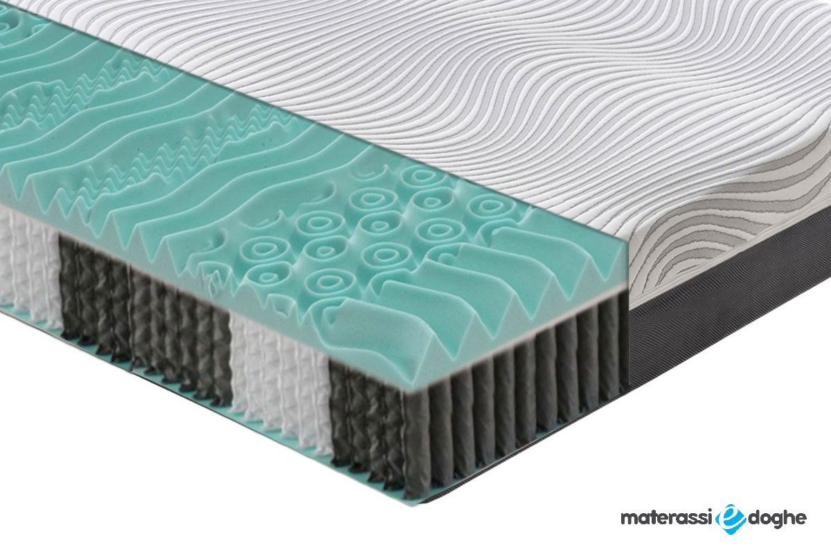 "Pocket Springs Mattress""Madrid"" With Memory Foam MyMemory And 9 Different Areas"