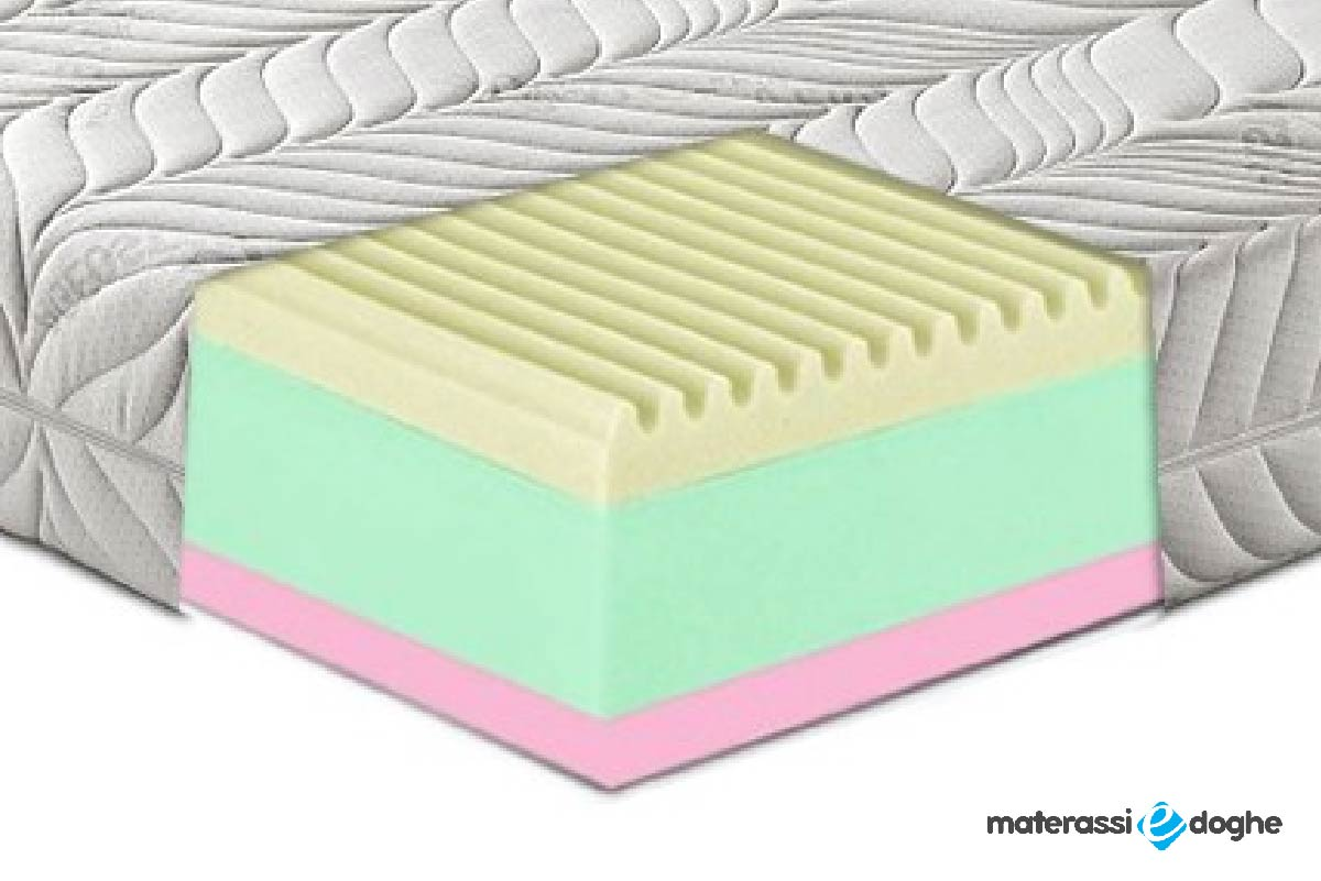 "Materasso ""Messina"" In Memory Foam 3 Strati"