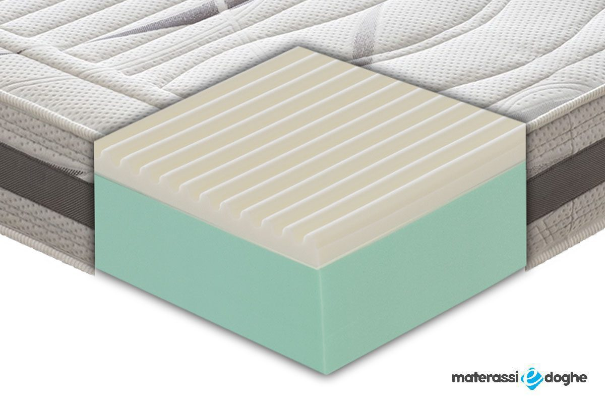 "Memory Foam Mymemory Mattress ""Montepulciano"" With Carbon Fiber"
