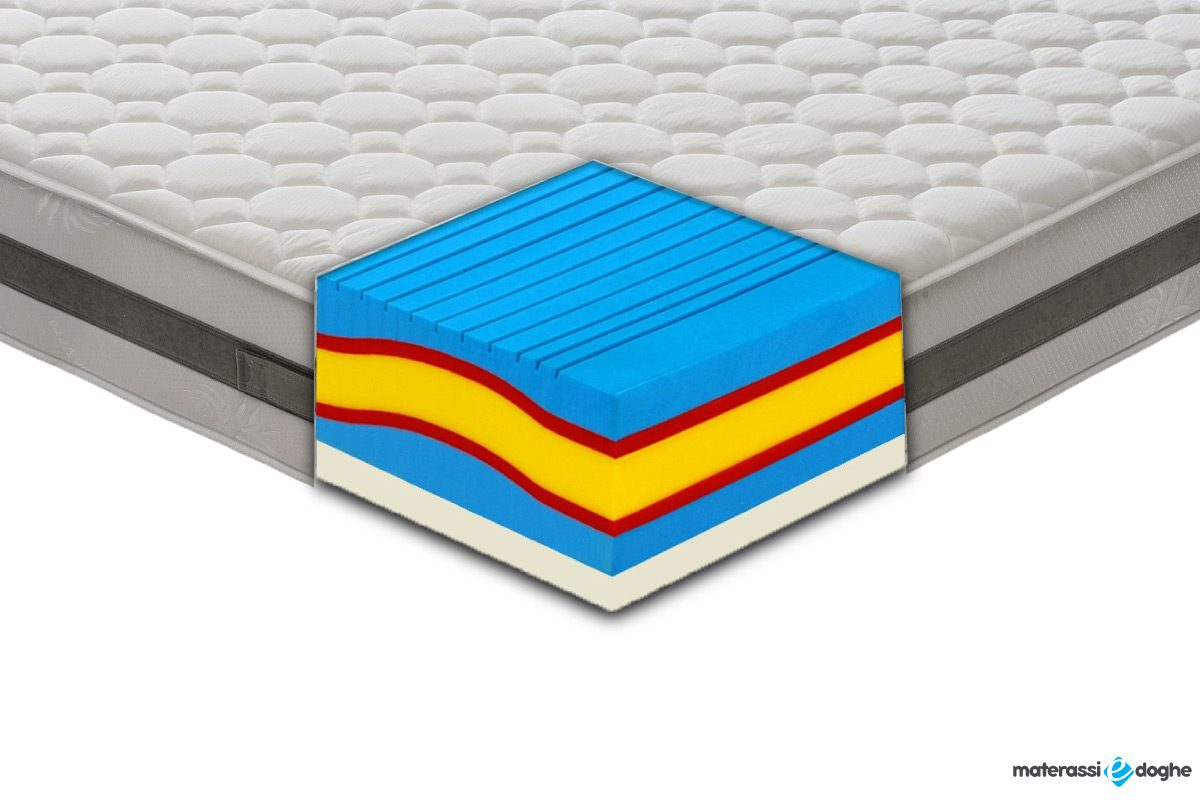 """Memory Foam Mymemory Mattress """"Morfeo""""with 6 Layers And 7 Different Areas"""