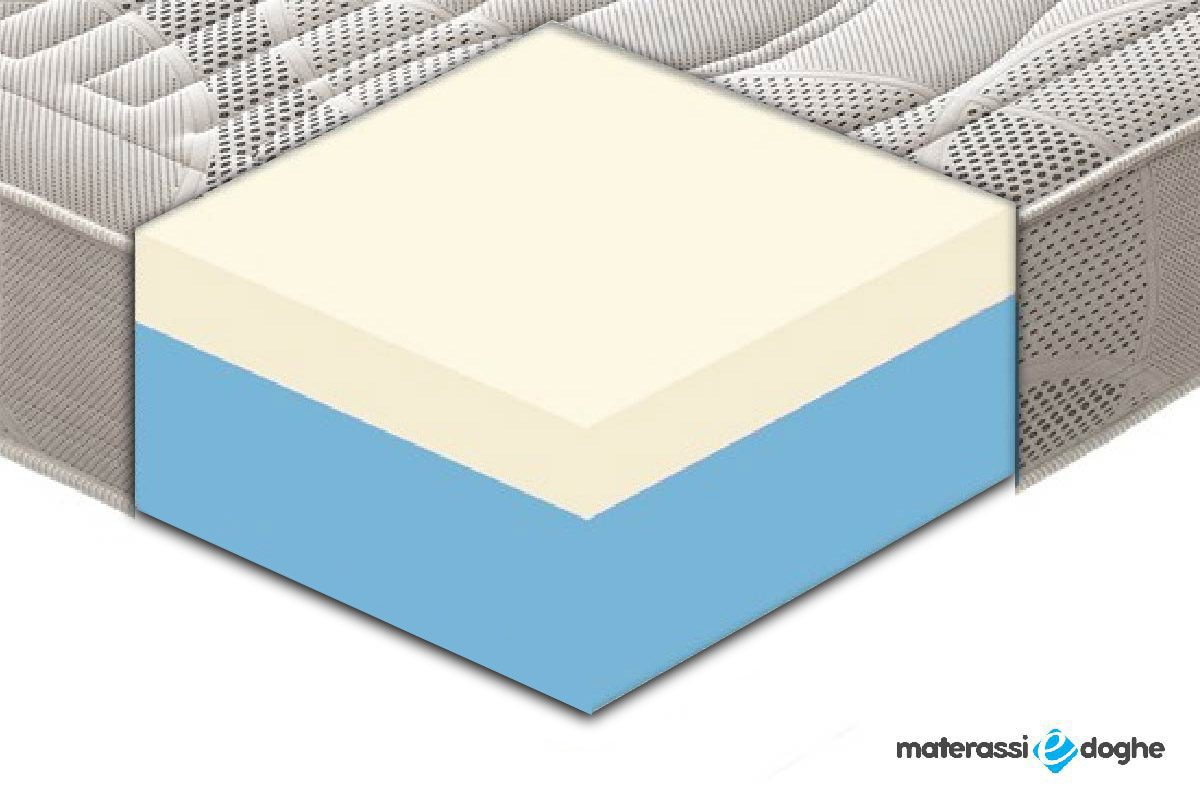 "Materasso ""Polifoam"" In Memory Foam MyMemory 5cm A 11 Zone Differenziate"