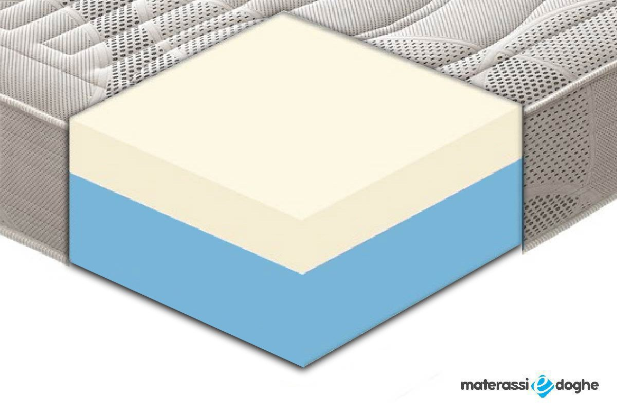 "Materasso ""Polifoam"" In Memory Foam MyMemory A 11 Zone Differenziate Con Fibra Di Carbonio"