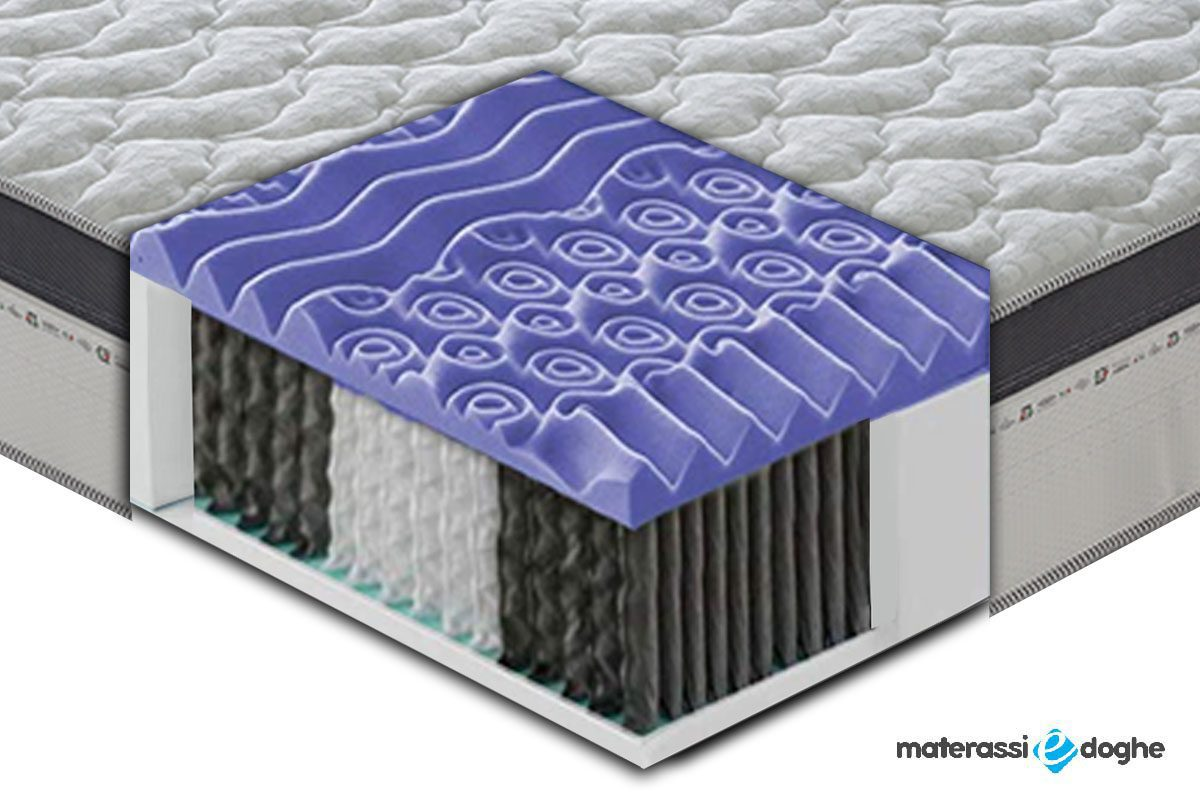"""Memory Foam Mattress """"Calypso"""" 7cm High With 13 Different Areas"""