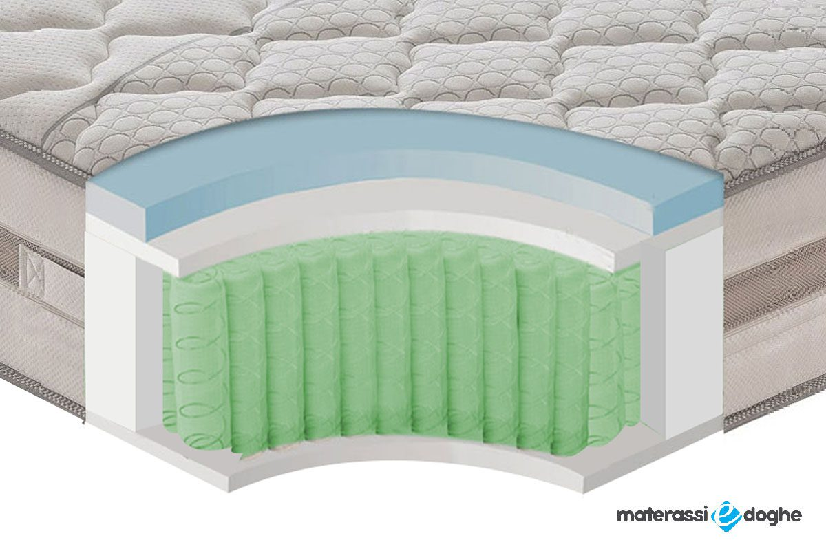 "Pocket Spring Mattress ""Relax"" With 1600 Springs And Memory With 9 Areas 30cm High"