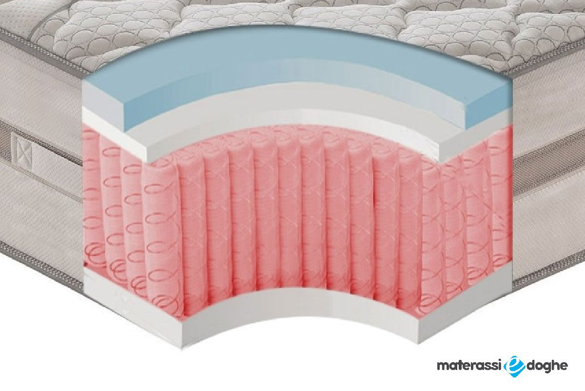 "Pocket Spring Mattress ""Relax"" With 1600 Springs And Memory With 9 Areas 35cm High"