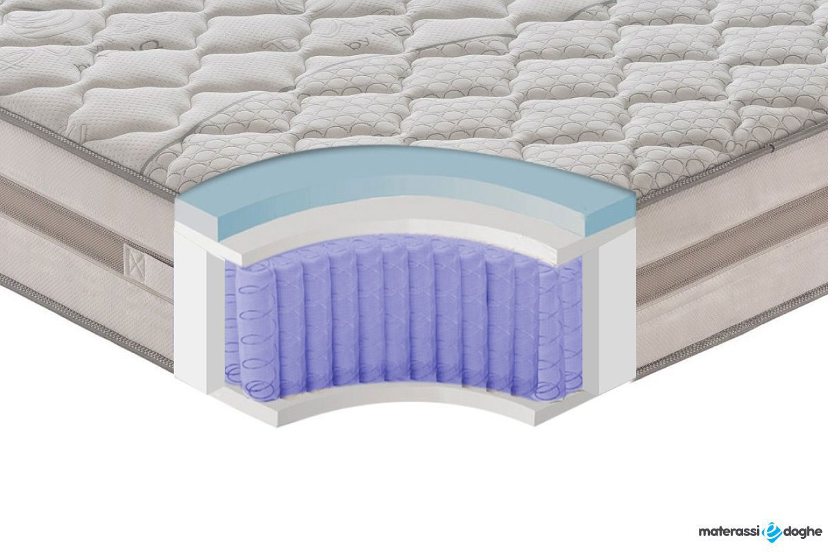 "Pocket Spring Mattress ""Relax"" With 800 Springs And Memory With 9 Areas 30cm High"