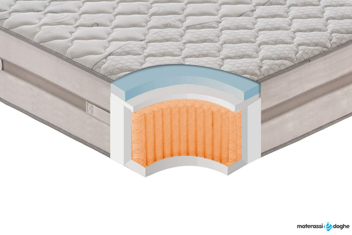 """Pocket Spring Mattress """"Relax"""" With 800 Springs And Memory With 9 Areas 35cm High"""