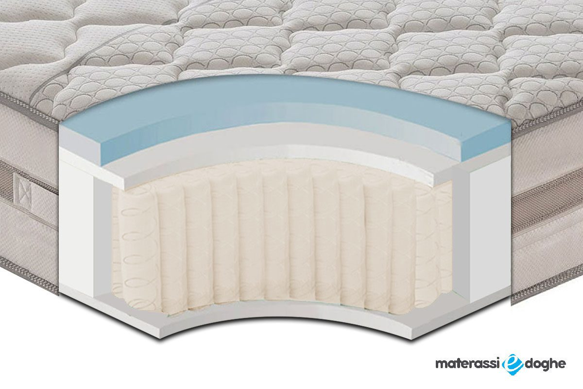 "Pocket Spring Mattress ""Relax"" With 1600 Springs And Memory With 9 Areas 25cm High"