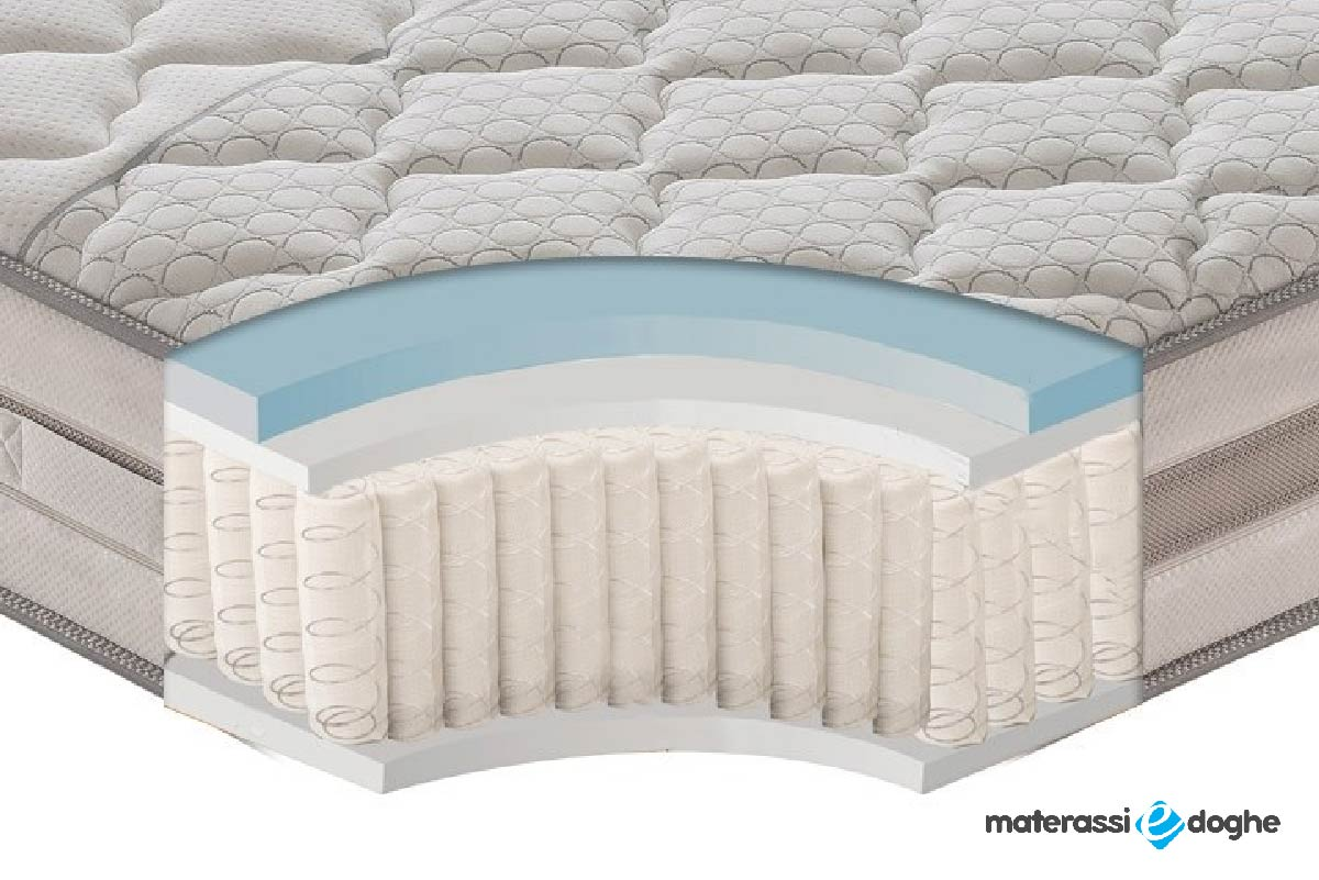"Pocket Spring Mattress ""Relax"" With 800 Springs And Memory With 9 Areas 25cm High"