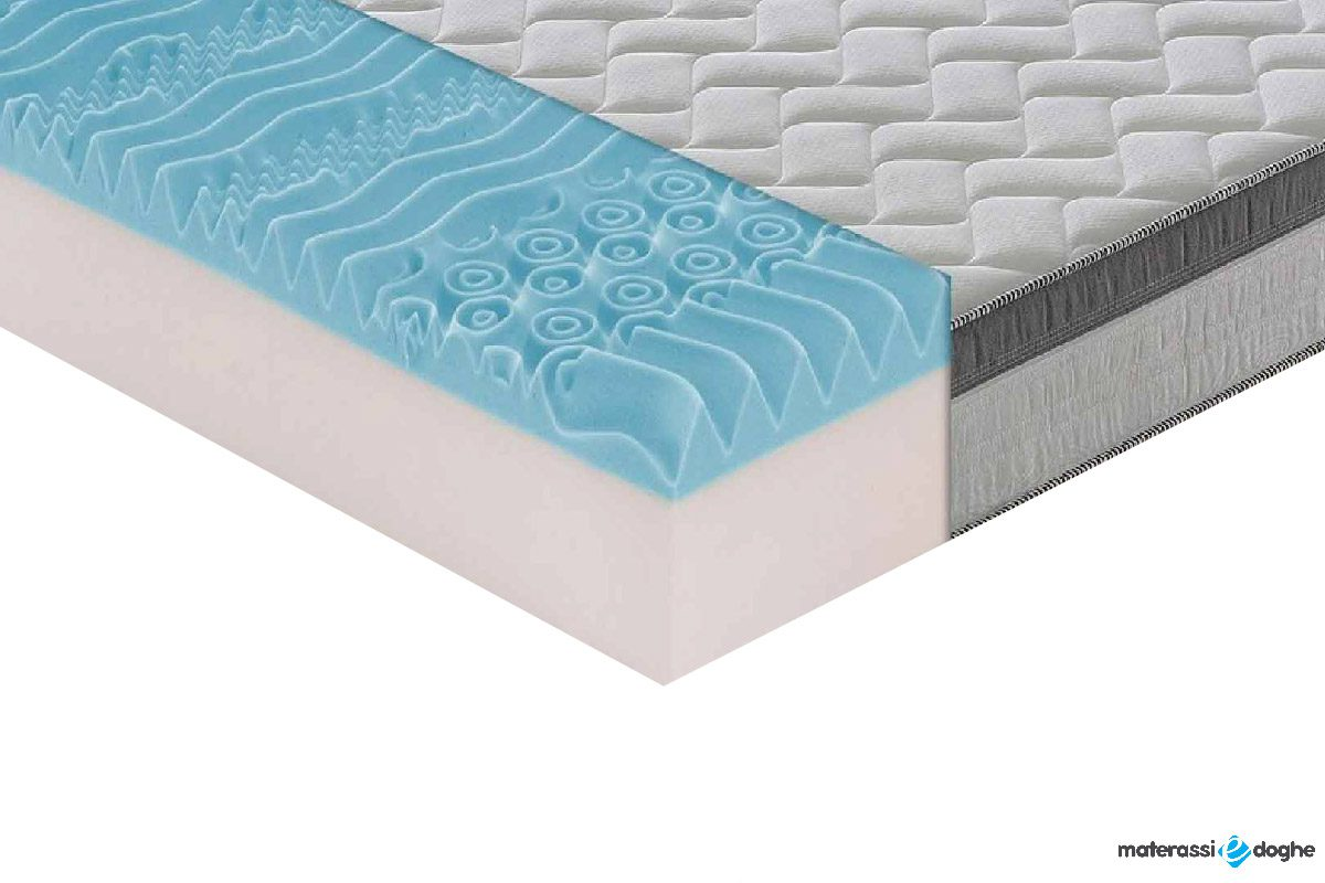 "Memory Foam Mymemory Mattress ""Rinfrescante"" With 9 Different Areas"