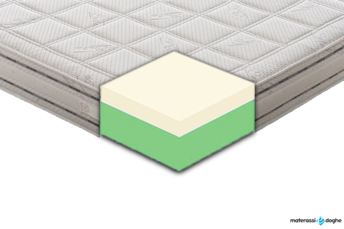 "Memory Foam Mymemory Mattress ""Silk"" With Silk And FIR Bioceramics For Overweight People Up To 150kg"