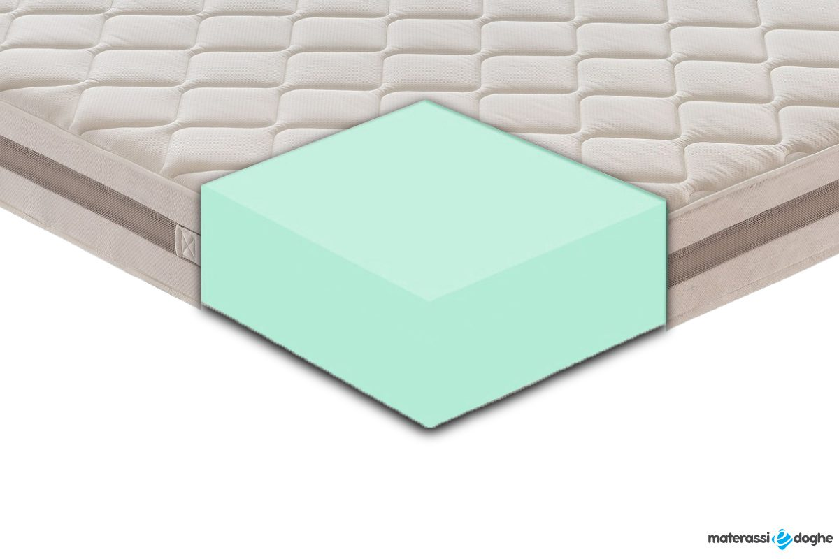 "Medfoam Mattress ""Sofia"""