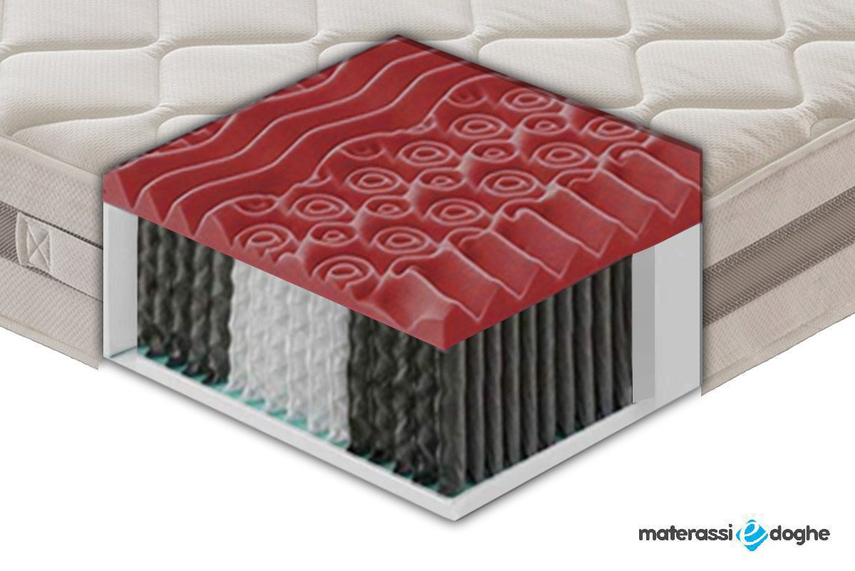 Materasso 900 Molle Insacchettate E Memory Foam MyMemory 9 Zone Differenziate