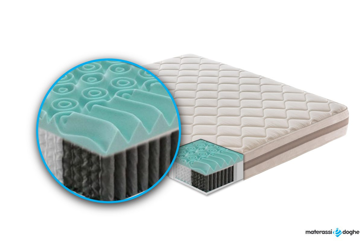 Memory Foam Mattress Tokyo With 800 Pocket Springs And 9 Different Areas Materassi E Doghe