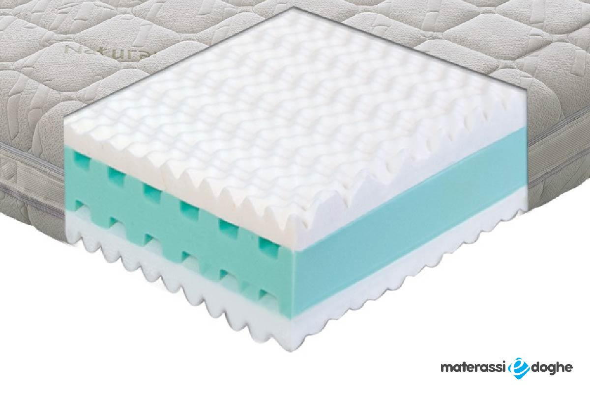 "Materasso ""Trio"" In Memory Foam 3 Zone Differenziate Con Bioceramica F.I.R."